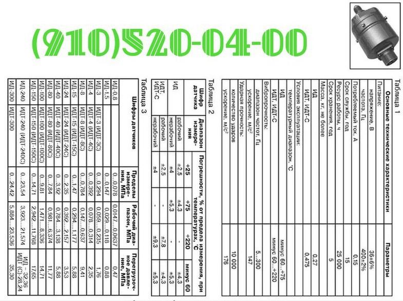 Продам датчики ИДТ-3 ИДТ-40 ИДТ-8С ИДТ-80 ИДТ-150